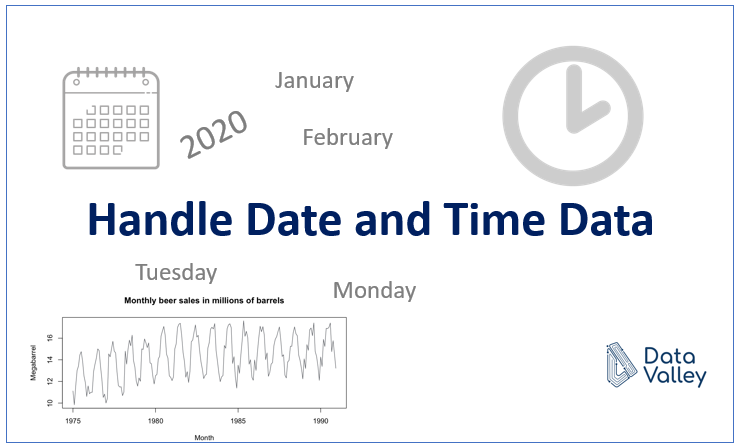 Handling Dates and Time in Pandas