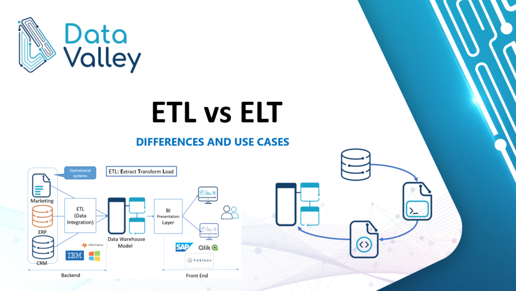 ETL vs ELT | Differences and Use Cases