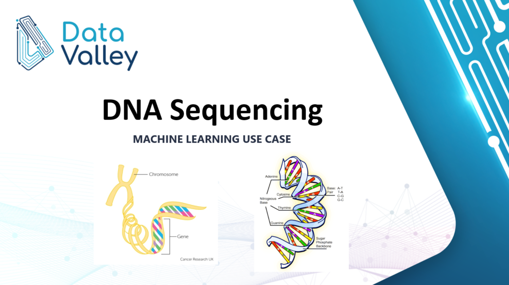 DNA Sequencing with Machine Learning